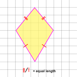 Quadrilateral a drawing showing a kite that has two pairs of equal adjacent sides that are equal ccuart Gallery